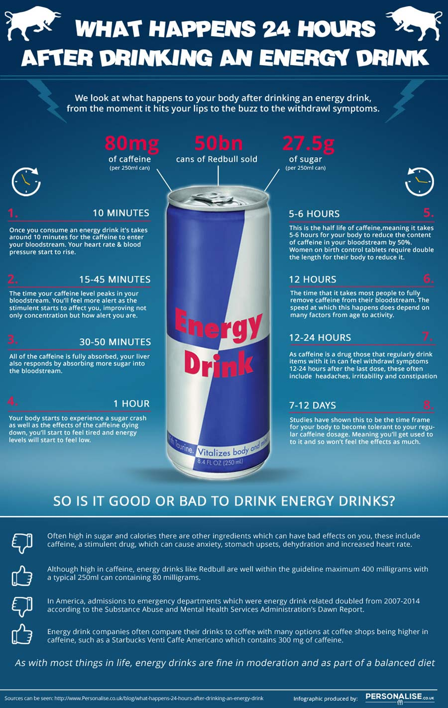 energy-drink-infographic